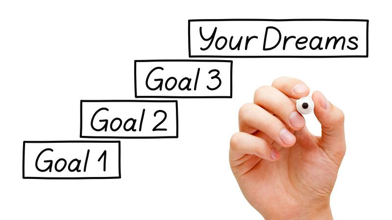 Goal Setting - 2021