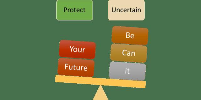 metlife-future-protect
