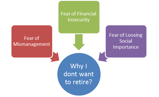 Retirement Planning for Business Owners and Partners