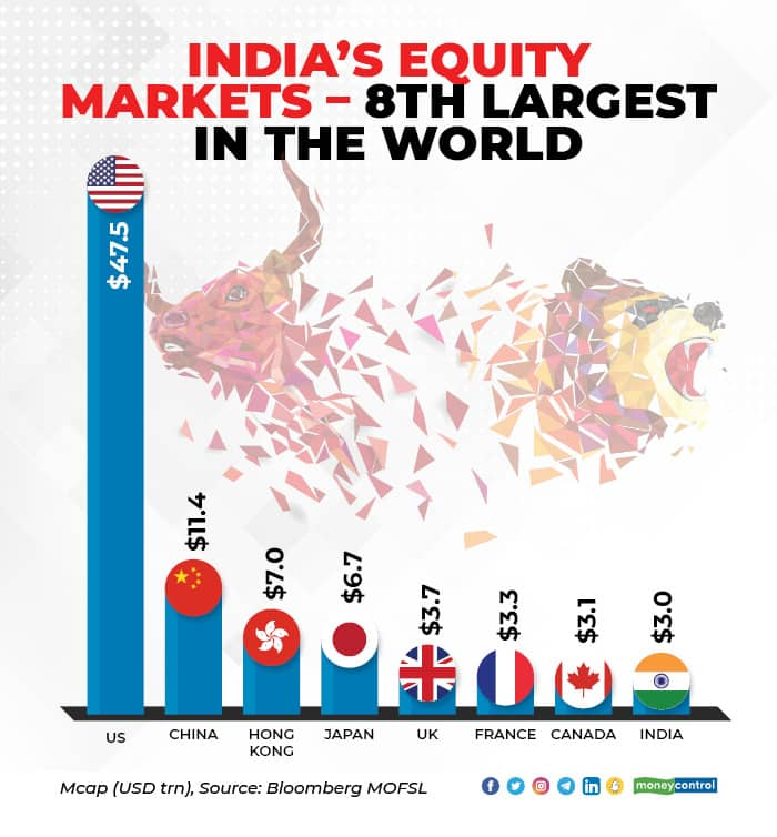 Indian Mutual Funds in UAE-2
